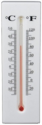 Thermometer Diversion Hidden Safe
